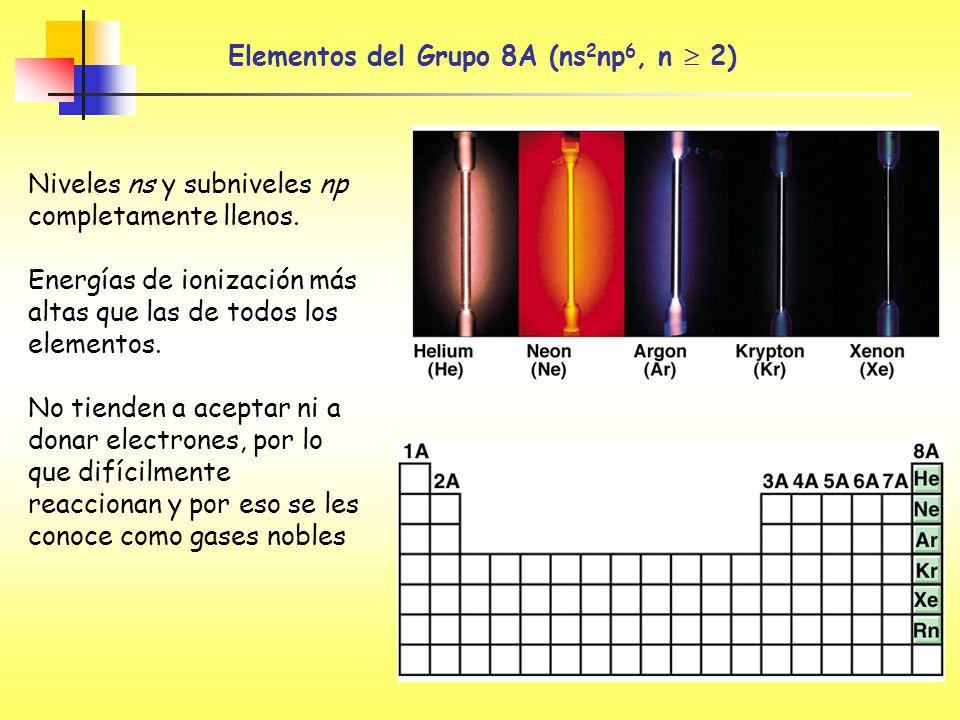 Elementos del Grupo 8A (ns2np6, n  2)