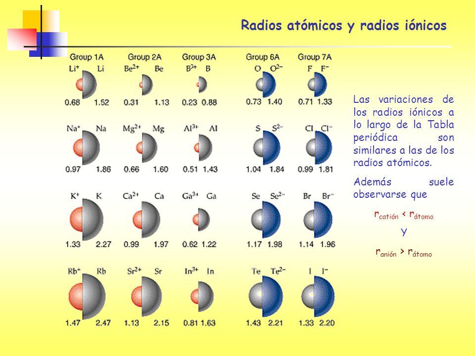 Radios atómicos y radios iónicos