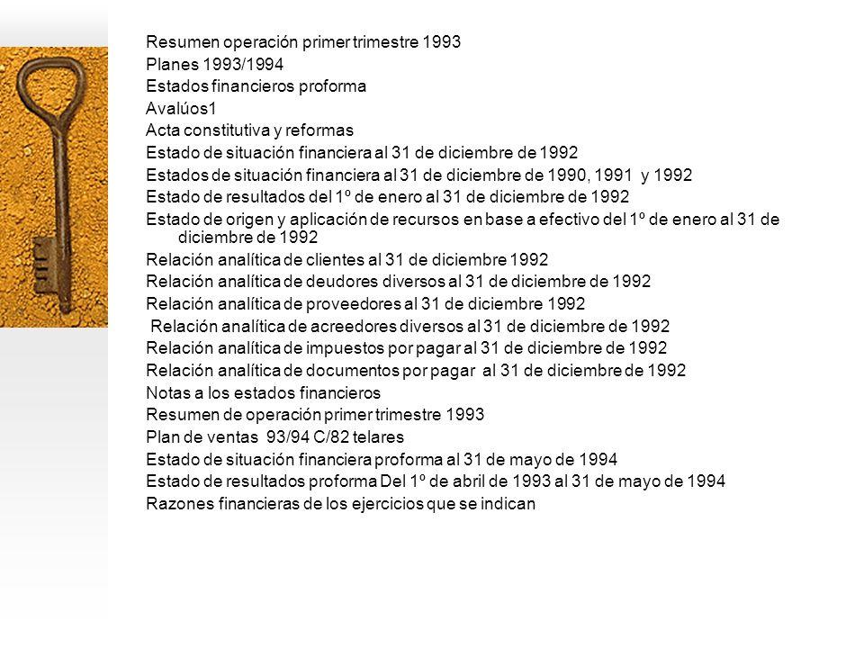 Resumen operación primer trimestre 1993