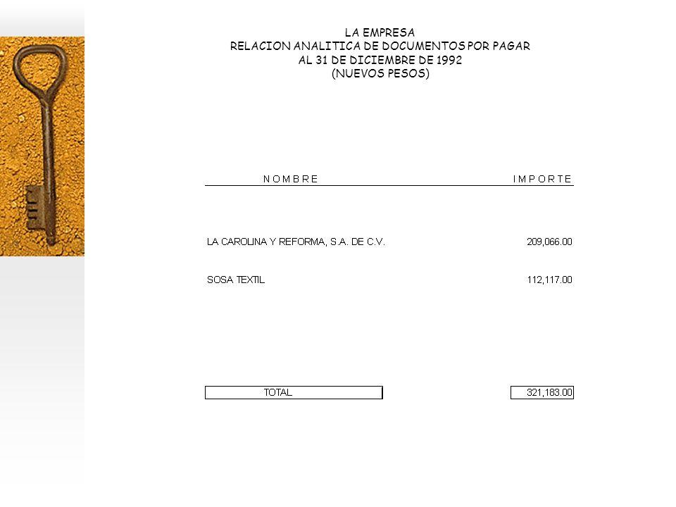 LA EMPRESA RELACION ANALITICA DE DOCUMENTOS POR PAGAR AL 31 DE DICIEMBRE DE 1992 (NUEVOS PESOS)