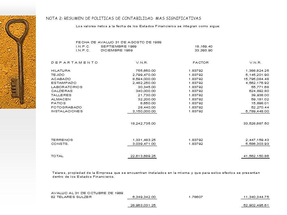 NOTA 2: RESUMEN DE POLITICAS DE CONTABILIDAD MAS SIGNIFICATIVAS