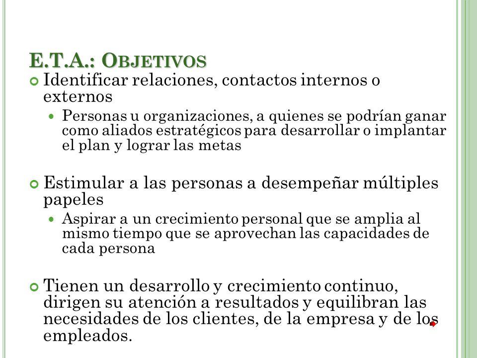 E.T.A.: Objetivos Identificar relaciones, contactos internos o externos.