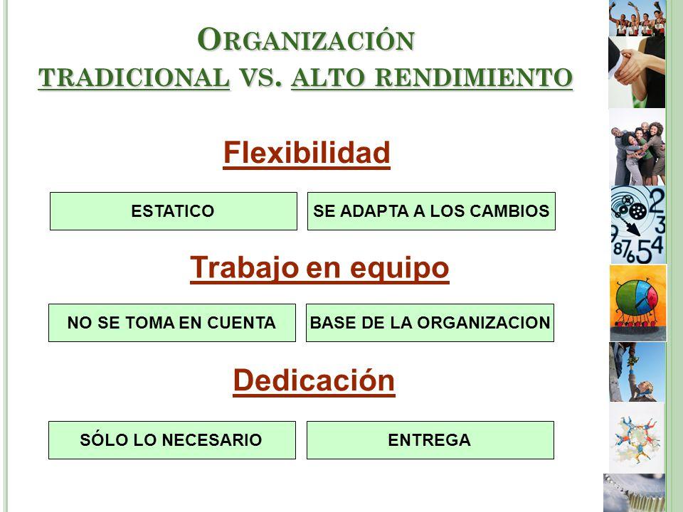 Organización tradicional vs. alto rendimiento