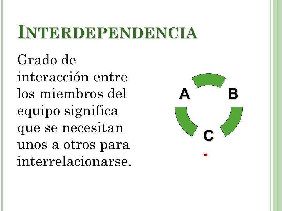Interdependencia Grado de interacción entre los miembros del equipo significa que se necesitan unos a otros para interrelacionarse.