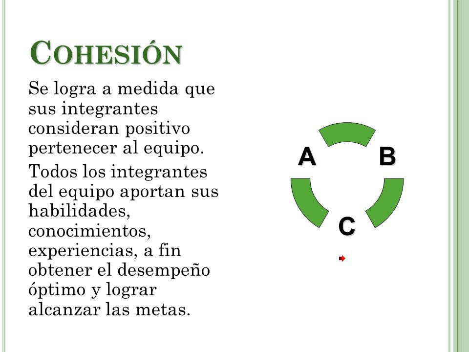 Cohesión Se logra a medida que sus integrantes consideran positivo pertenecer al equipo.