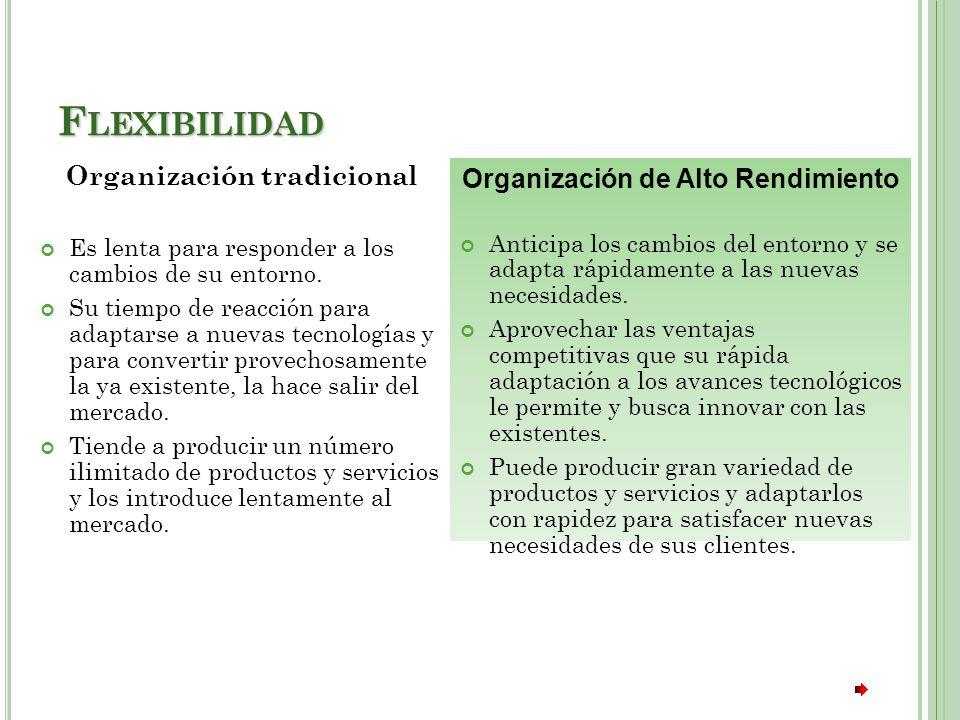 Organización tradicional Organización de Alto Rendimiento