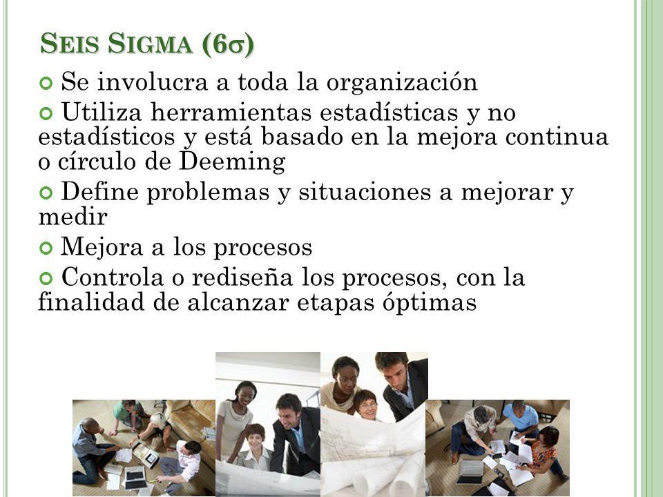 Seis Sigma (6) Se involucra a toda la organización