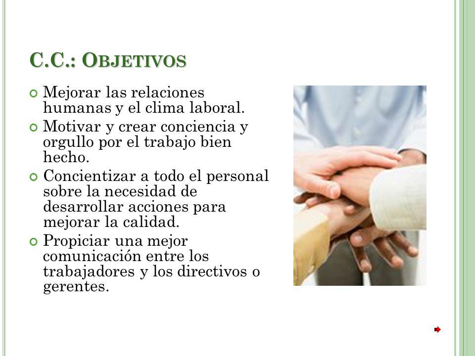 C.C.: Objetivos Mejorar las relaciones humanas y el clima laboral.
