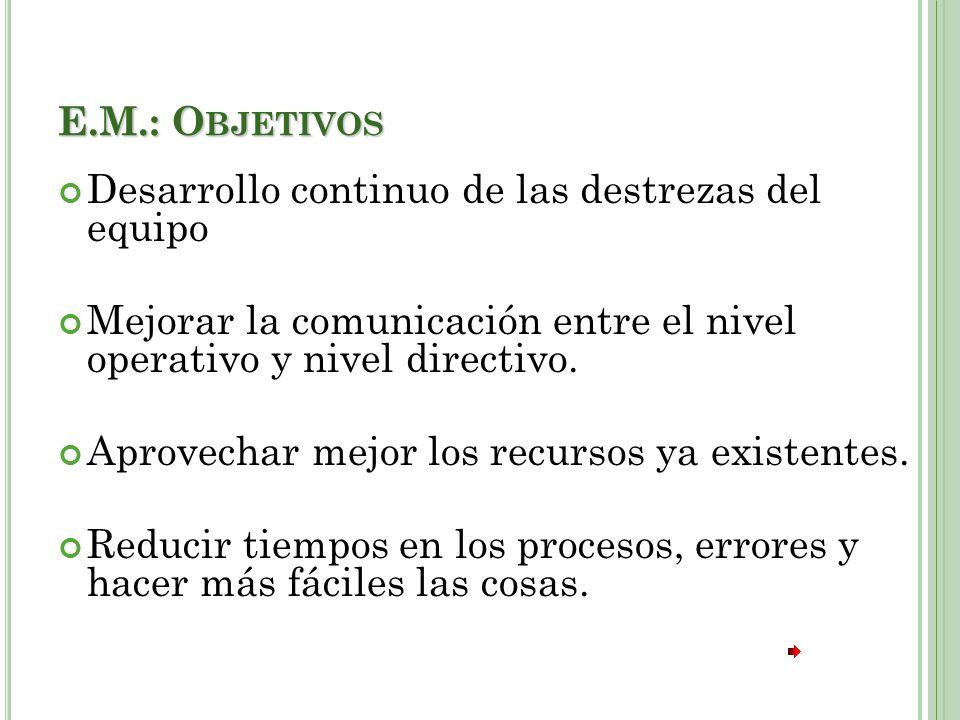 E.M.: Objetivos Desarrollo continuo de las destrezas del equipo. Mejorar la comunicación entre el nivel operativo y nivel directivo.