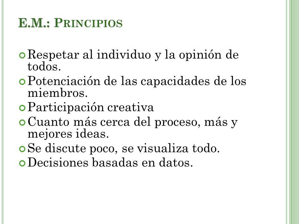 E.M.: Principios Respetar al individuo y la opinión de todos. Potenciación de las capacidades de los miembros.