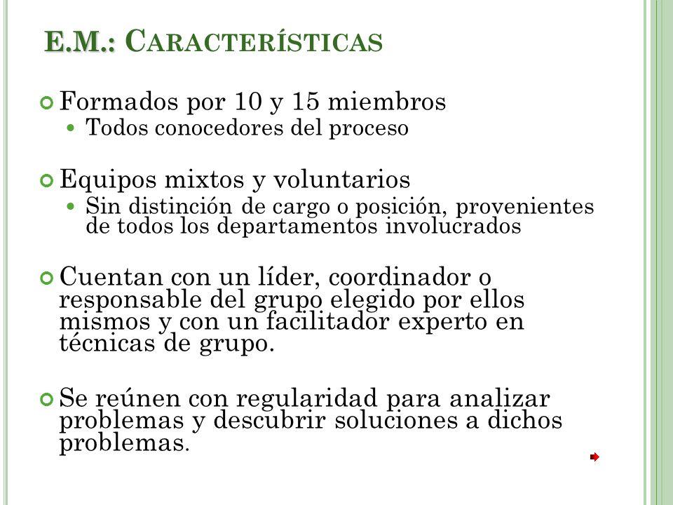 E.M.: Características Formados por 10 y 15 miembros