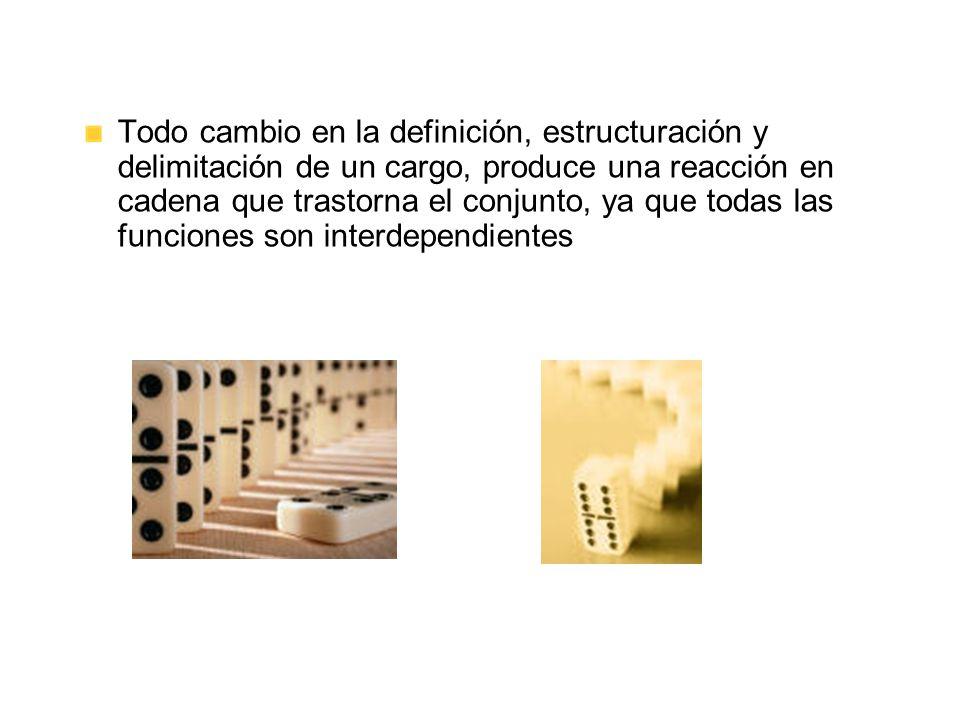 Todo cambio en la definición, estructuración y delimitación de un cargo, produce una reacción en cadena que trastorna el conjunto, ya que todas las funciones son interdependientes