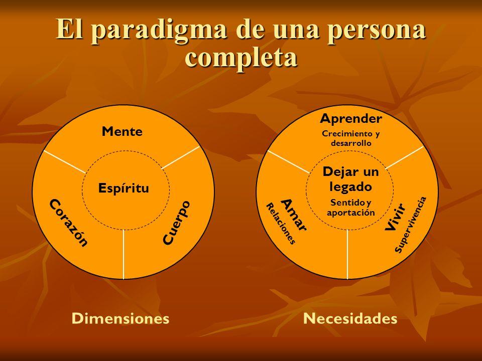 El paradigma de una persona completa
