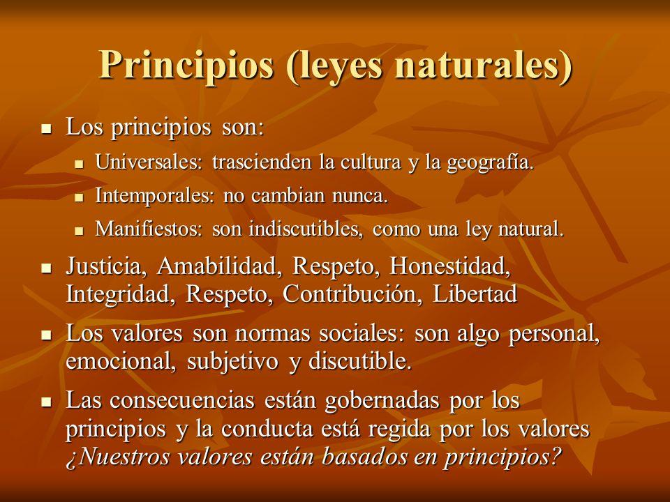 Principios (leyes naturales)