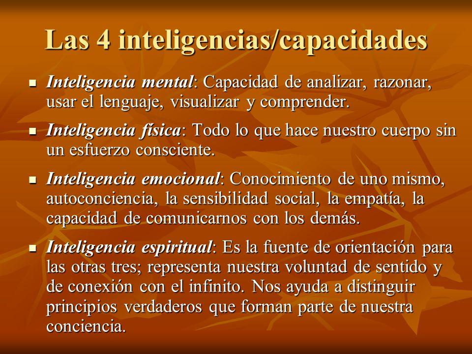 Las 4 inteligencias/capacidades