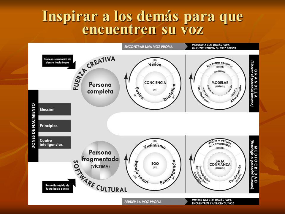 Inspirar a los demás para que encuentren su voz