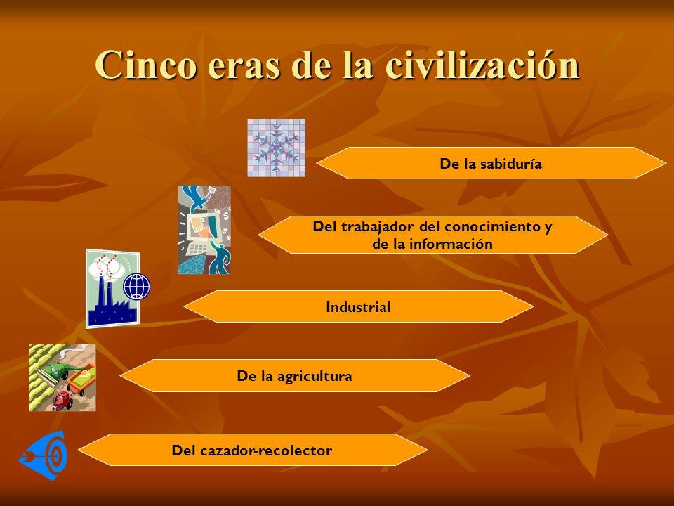 Cinco eras de la civilización