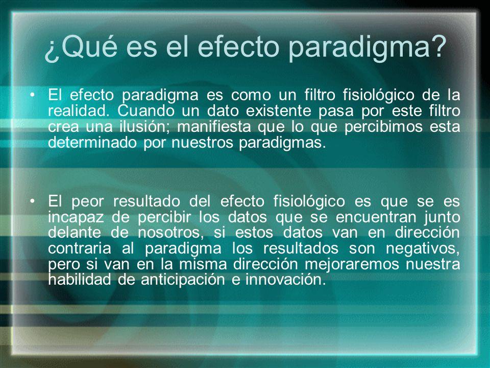 ¿Qué es el efecto paradigma