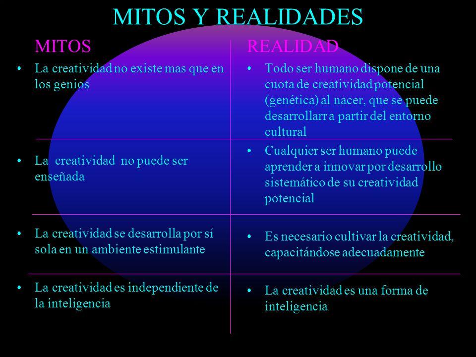 MITOS Y REALIDADES MITOS REALIDAD