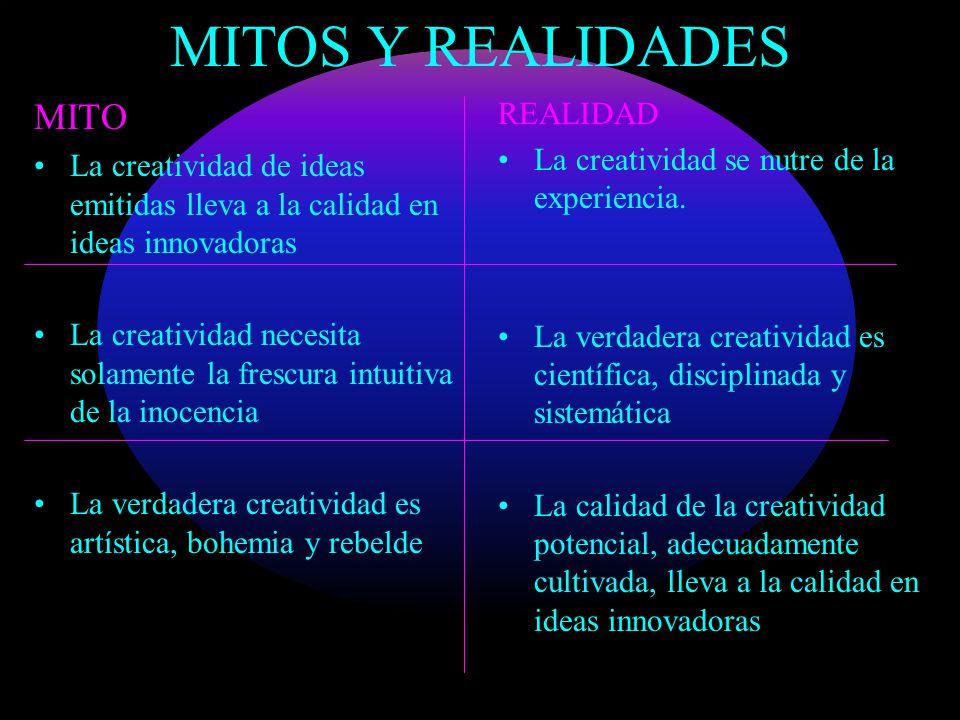 MITOS Y REALIDADES MITO REALIDAD