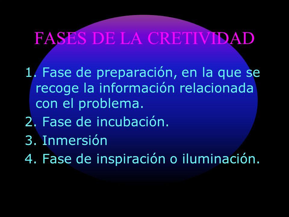 FASES DE LA CRETIVIDAD 1. Fase de preparación, en la que se recoge la información relacionada con el problema.