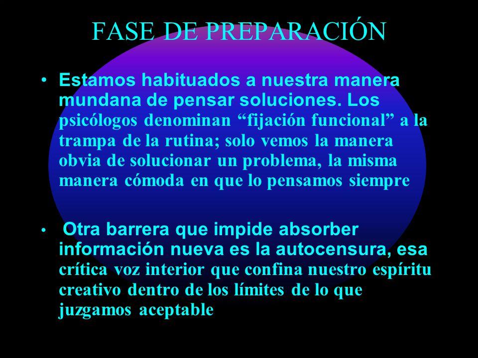 FASE DE PREPARACIÓN