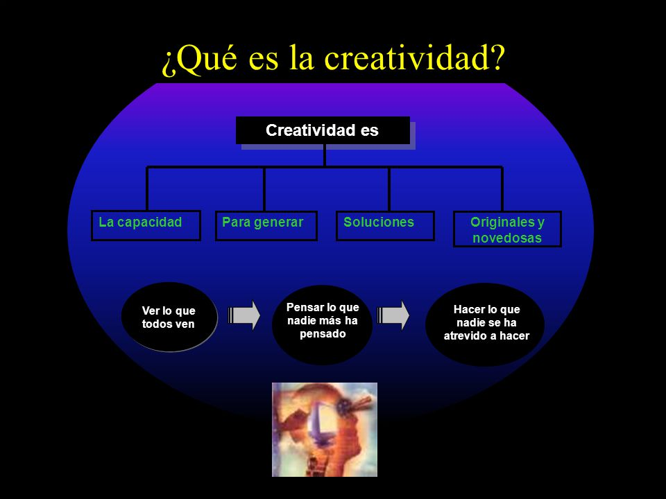 ¿Qué es la creatividad Creatividad es La capacidad Soluciones