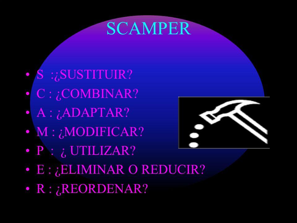 SCAMPER S :¿SUSTITUIR C : ¿COMBINAR A : ¿ADAPTAR M : ¿MODIFICAR