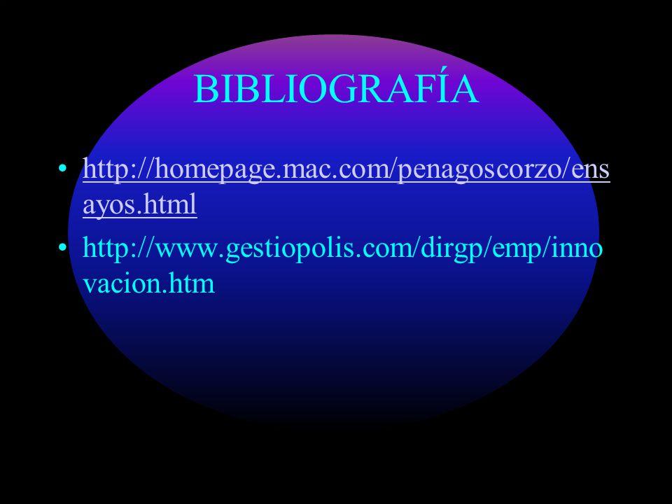 BIBLIOGRAFÍA http://homepage.mac.com/penagoscorzo/ensayos.html