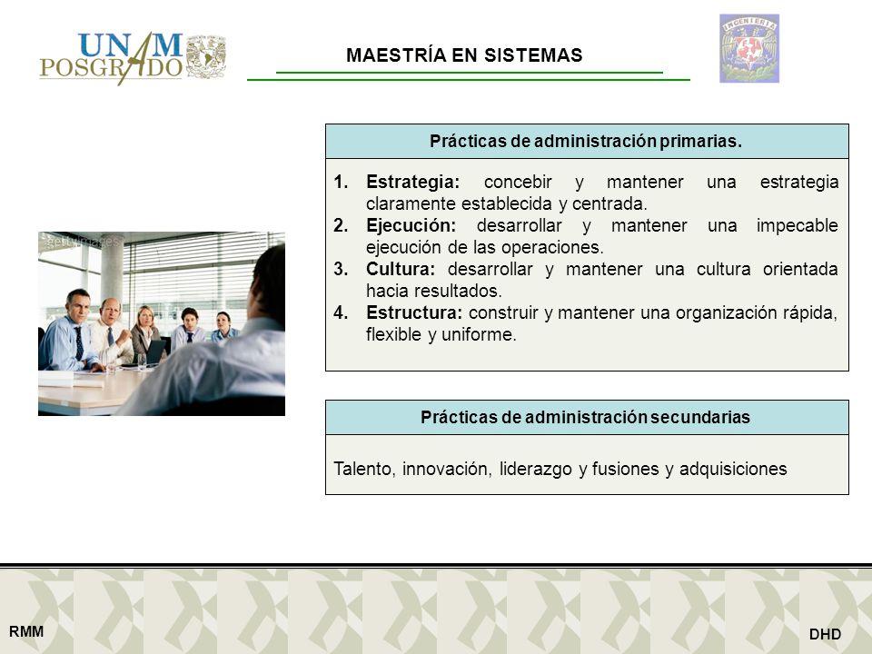Talento, innovación, liderazgo y fusiones y adquisiciones