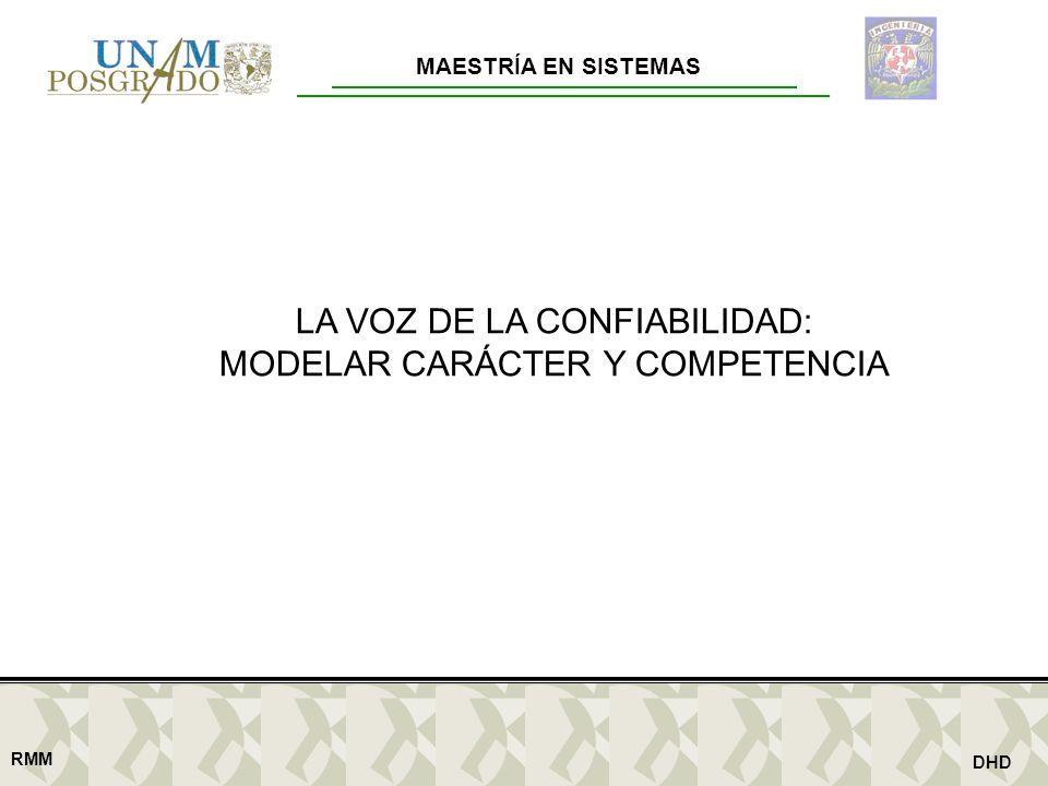 LA VOZ DE LA CONFIABILIDAD: MODELAR CARÁCTER Y COMPETENCIA