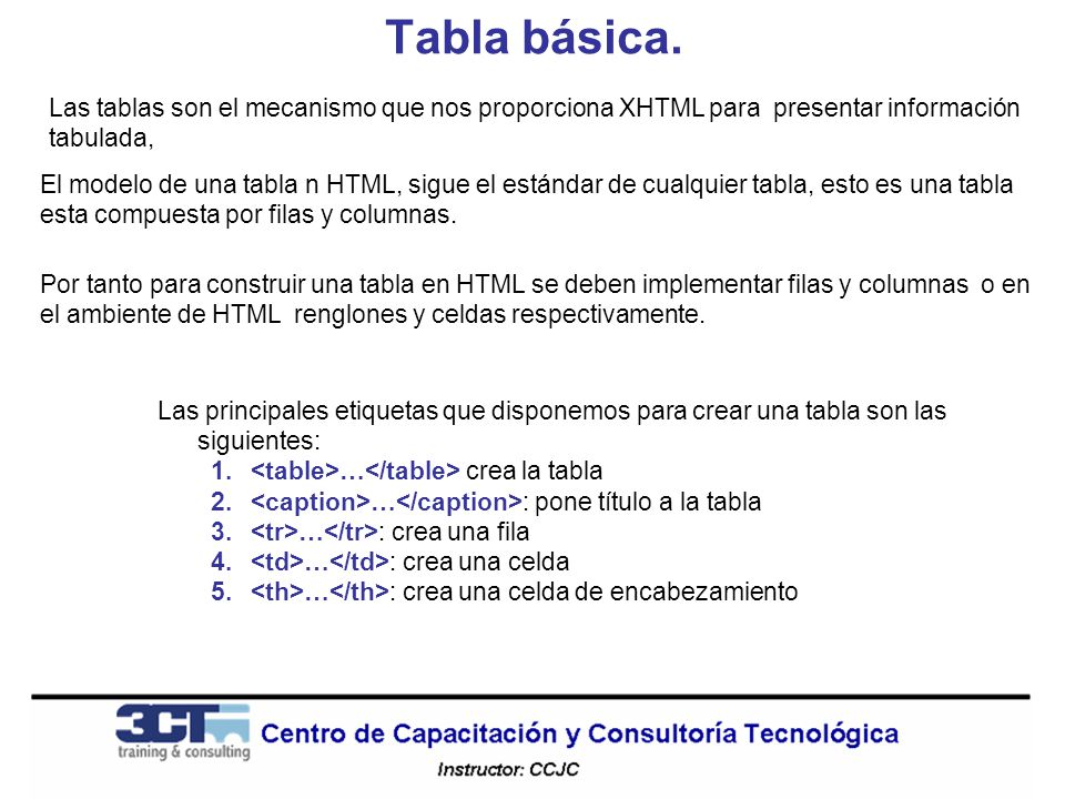 Tabla básica. Las tablas son el mecanismo que nos proporciona XHTML para presentar información tabulada,