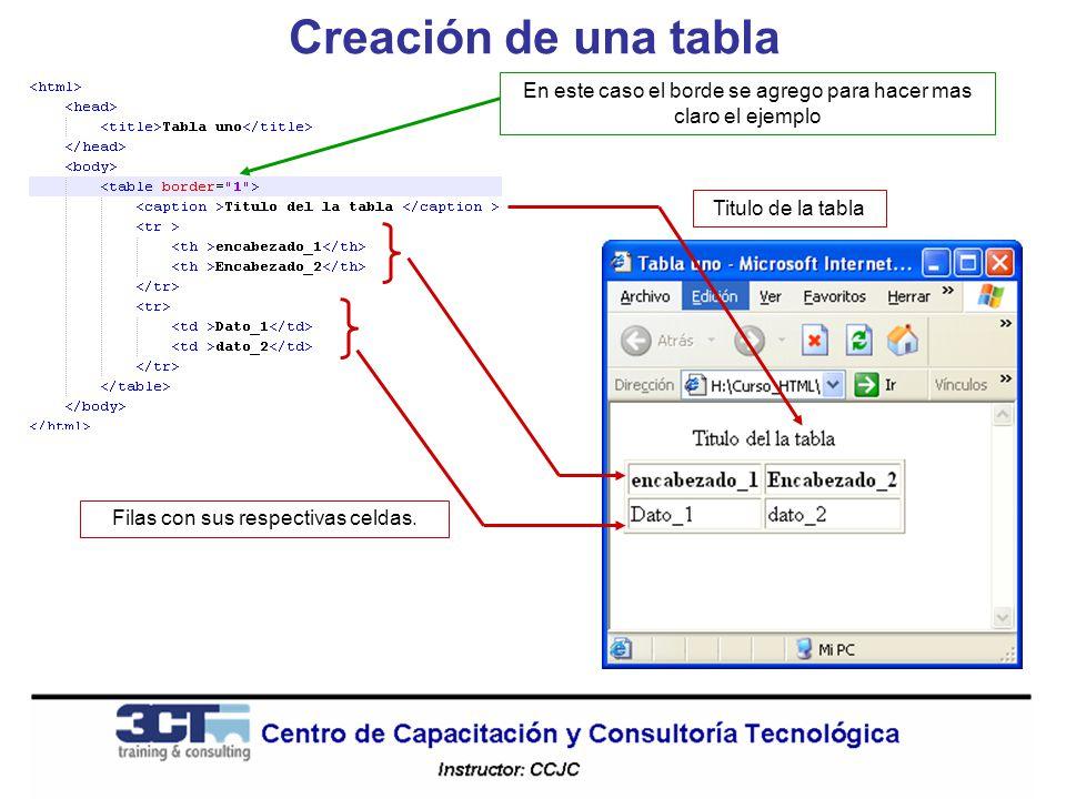 Creación de una tabla En este caso el borde se agrego para hacer mas claro el ejemplo. Titulo de la tabla.