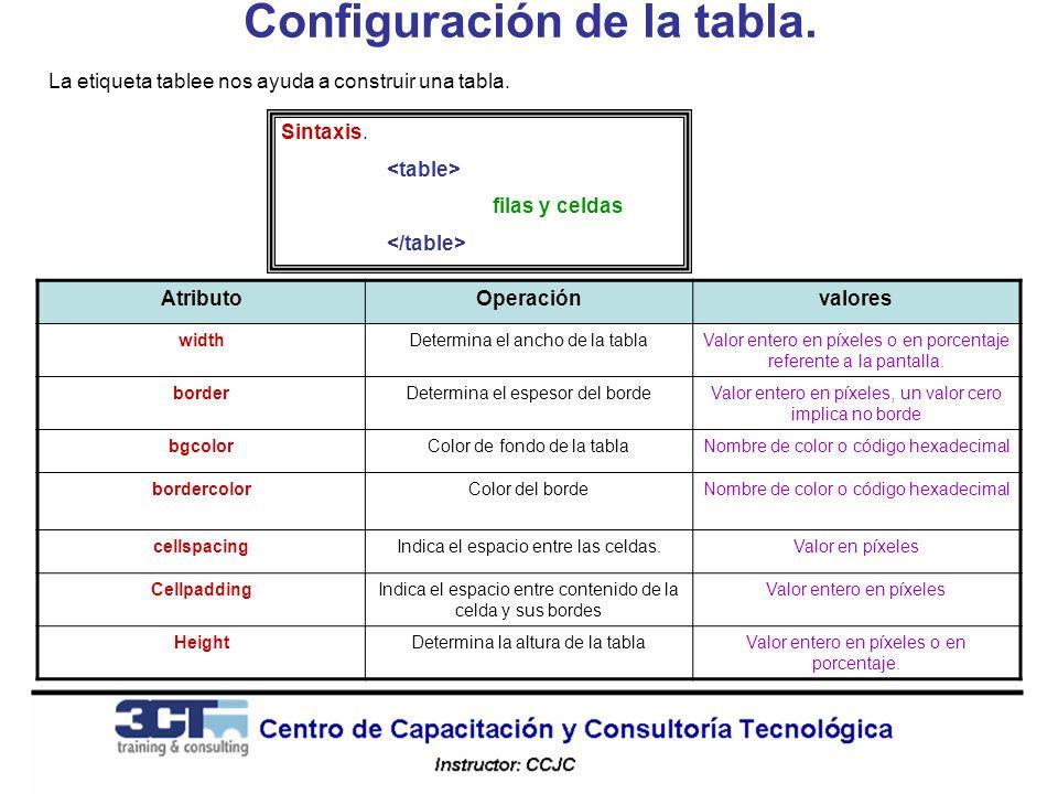 Configuración de la tabla.