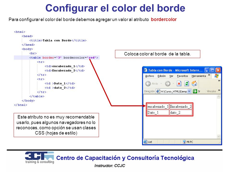 Configurar el color del borde