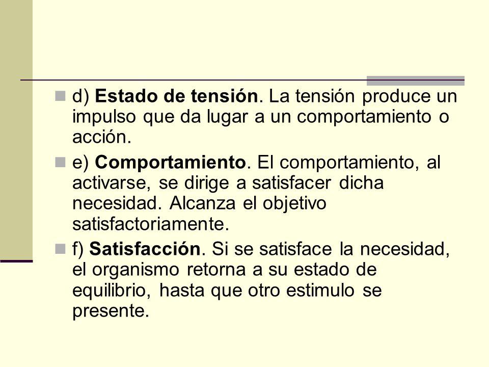 d) Estado de tensión. La tensión produce un impulso que da lugar a un comportamiento o acción.