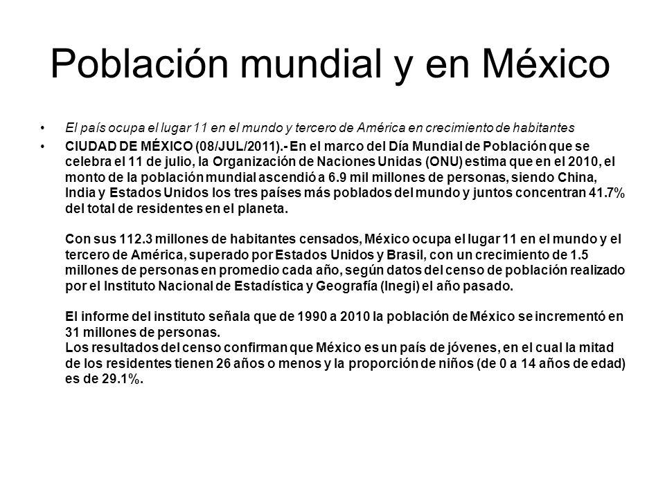 Población mundial y en México