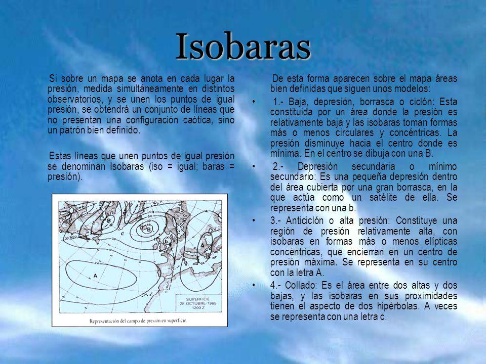 Isobaras
