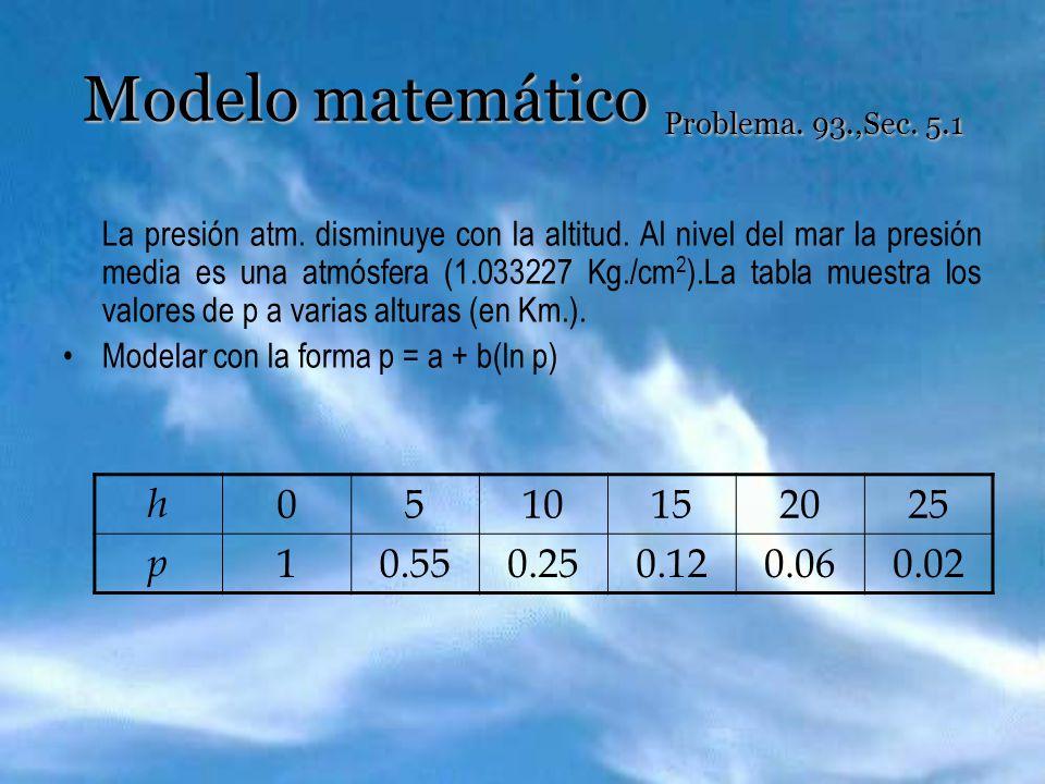 Modelo matemático Problema. 93.,Sec. 5.1