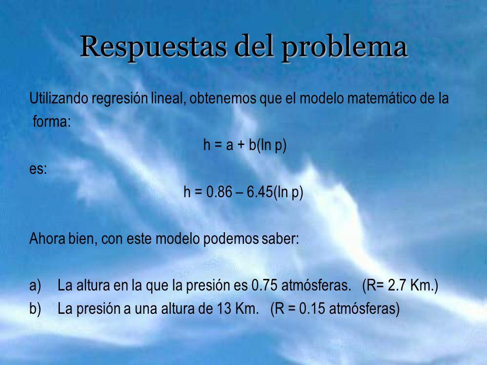 Respuestas del problema