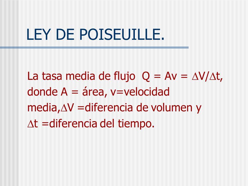 LEY DE POISEUILLE. La tasa media de flujo Q = Av = V/t,