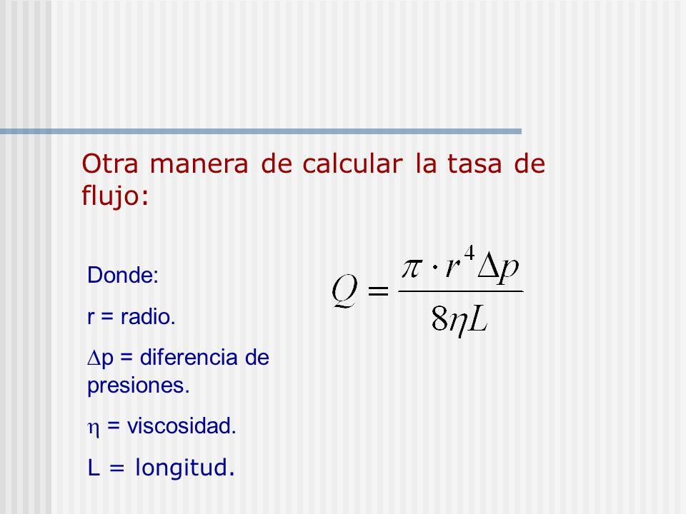 Otra manera de calcular la tasa de flujo: