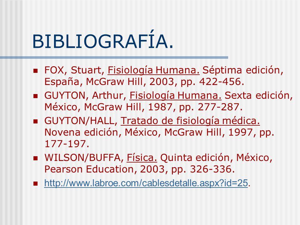 BIBLIOGRAFÍA. FOX, Stuart, Fisiología Humana. Séptima edición, España, McGraw Hill, 2003, pp. 422-456.