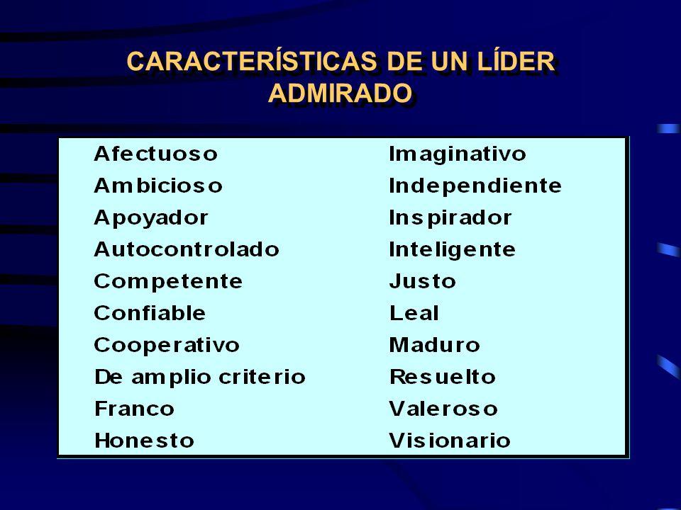 CARACTERÍSTICAS DE UN LÍDER ADMIRADO