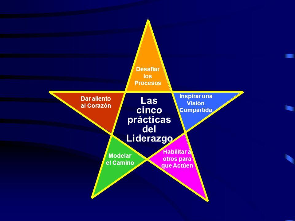 Las cinco prácticas del Liderazgo