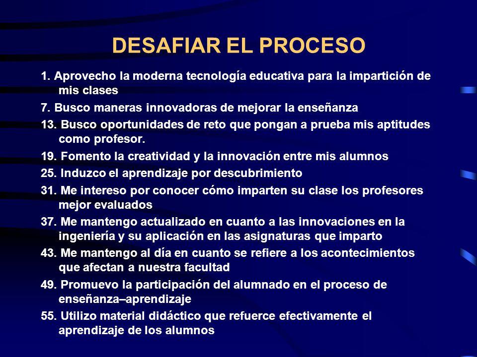 DESAFIAR EL PROCESO 1. Aprovecho la moderna tecnología educativa para la impartición de mis clases.
