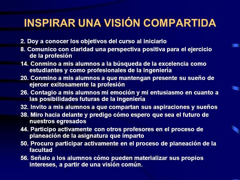 INSPIRAR UNA VISIÓN COMPARTIDA