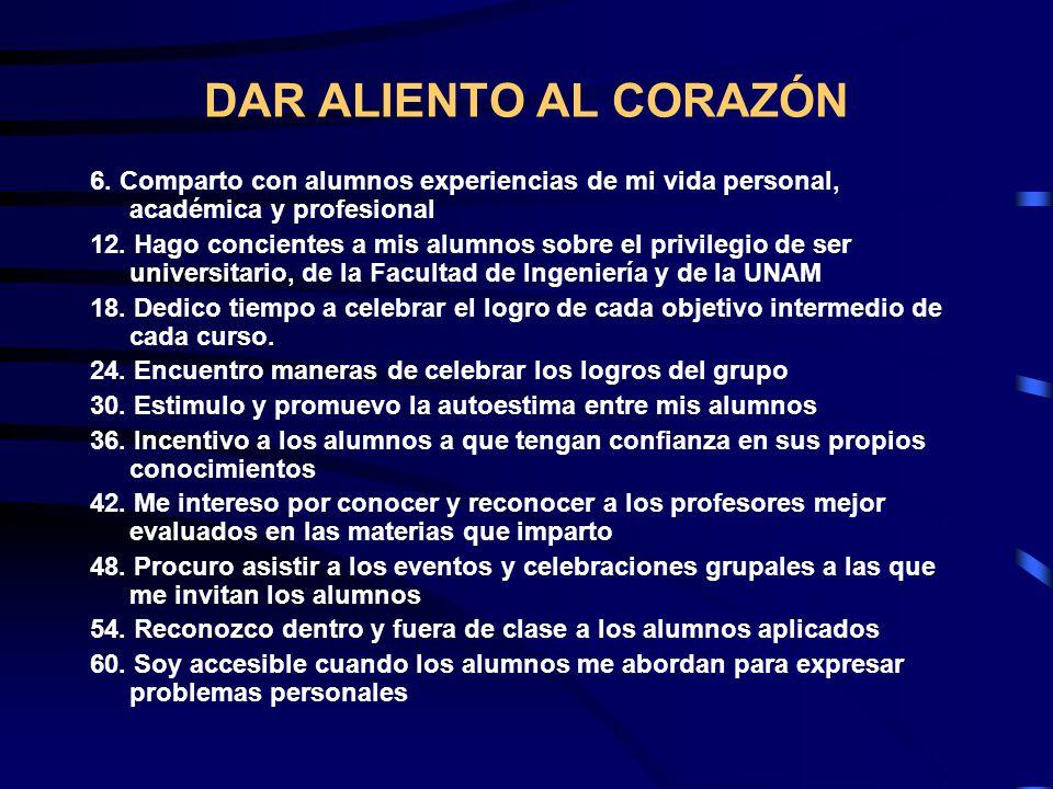 DAR ALIENTO AL CORAZÓN 6. Comparto con alumnos experiencias de mi vida personal, académica y profesional.
