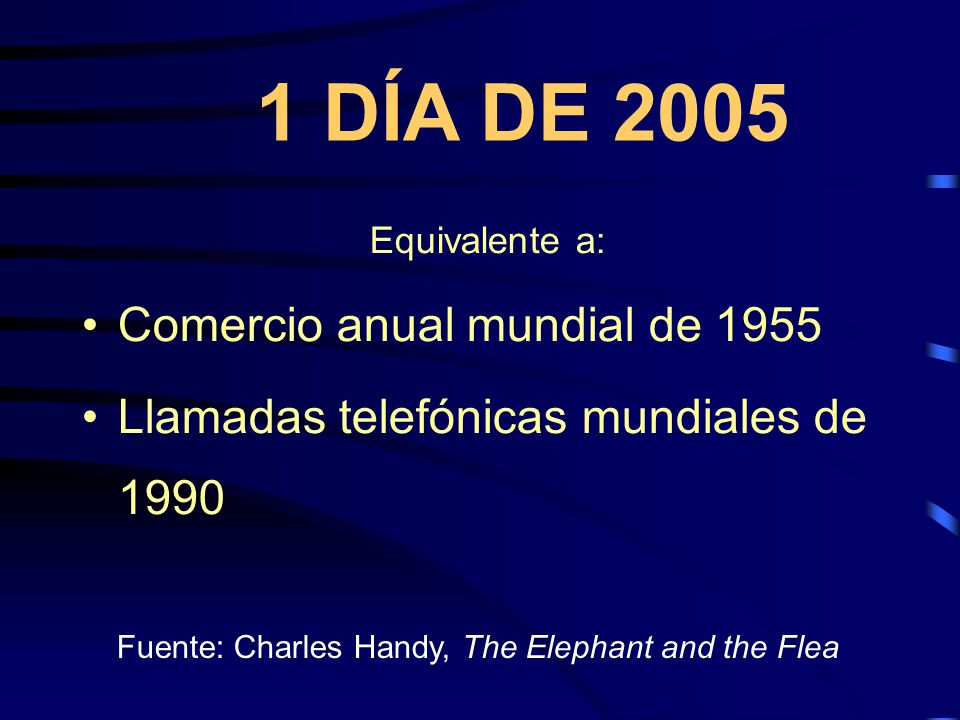 1 DÍA DE 2005 Comercio anual mundial de 1955
