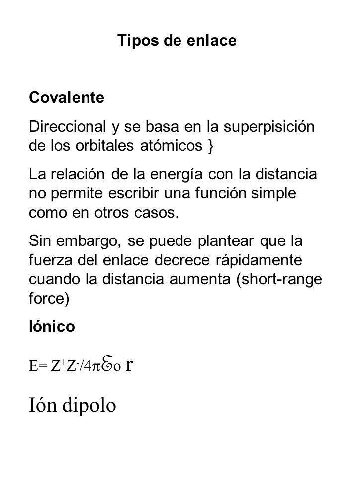 Ión dipolo Tipos de enlace Covalente